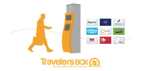 Travelers Box Japan