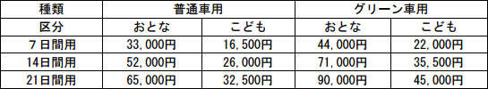japan rail pass price
