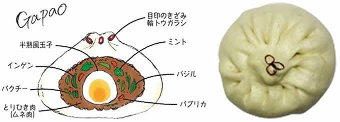 ■〈神楽坂五十番〉ガパオまん450円