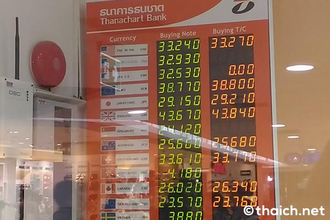 タナチャート銀行は1万円で2915バーツ。