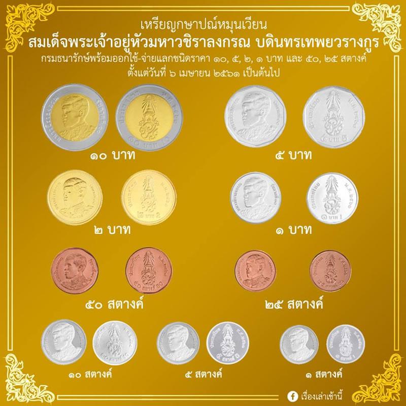 ワチラーロンコーン国王陛下(ラマ10世)の硬貨が2018年4月6日より流通開始