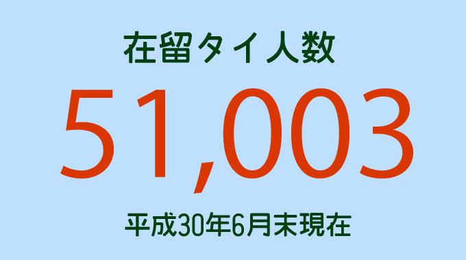 在留タイ人数は51,003人!平成30年6月末現在で