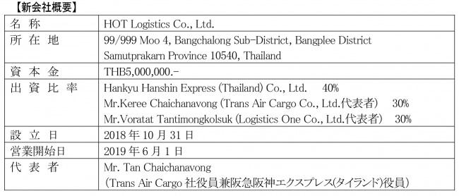 阪急阪神、タイ国内の集配送事業を開始