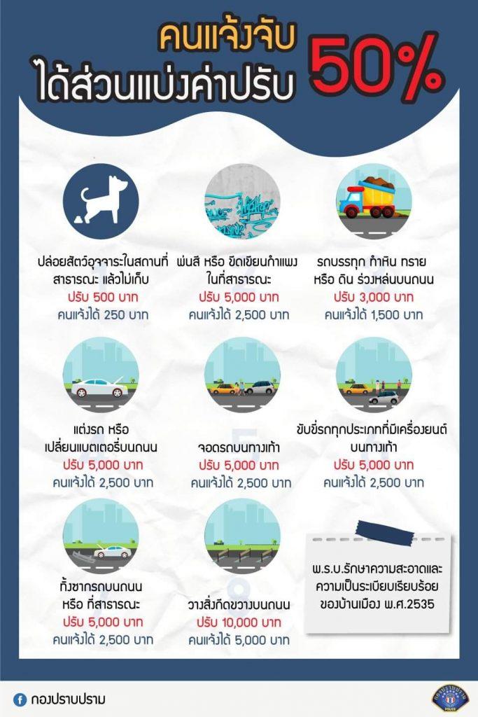 タイ警察、通報で報奨金を貰っちゃおうキャンペーン実施中!