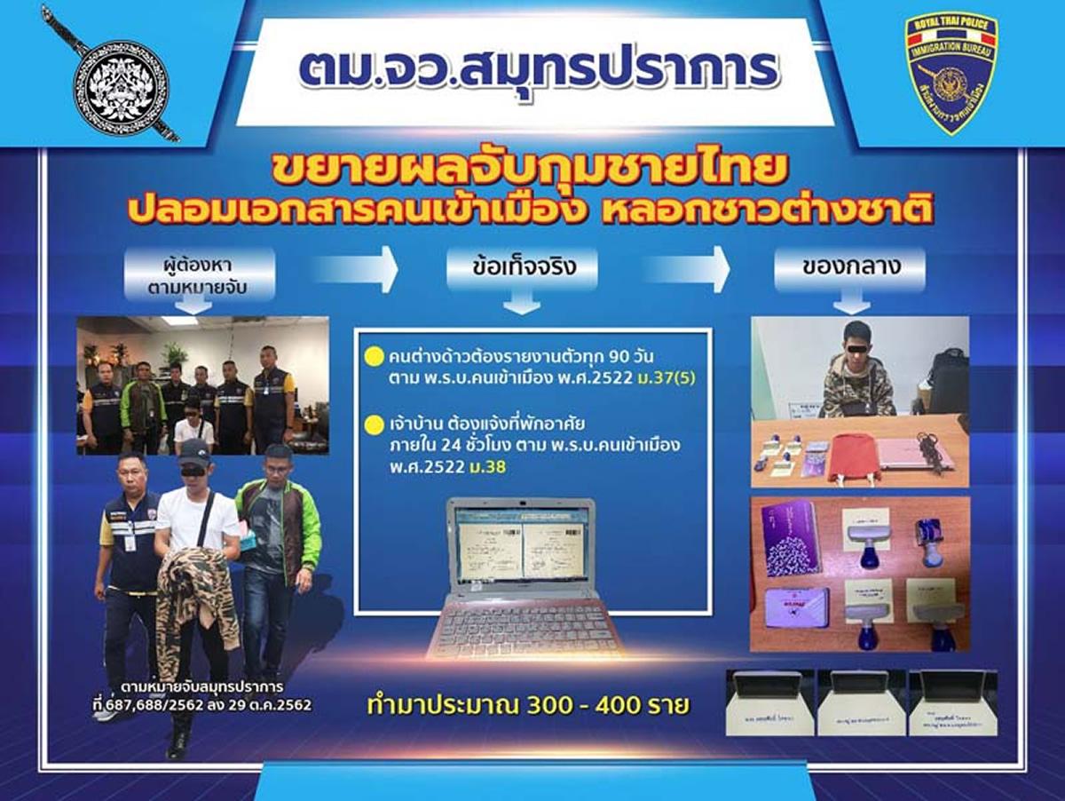 偽造90日レポートで300人以上から手数料、タイ人の男を逮捕