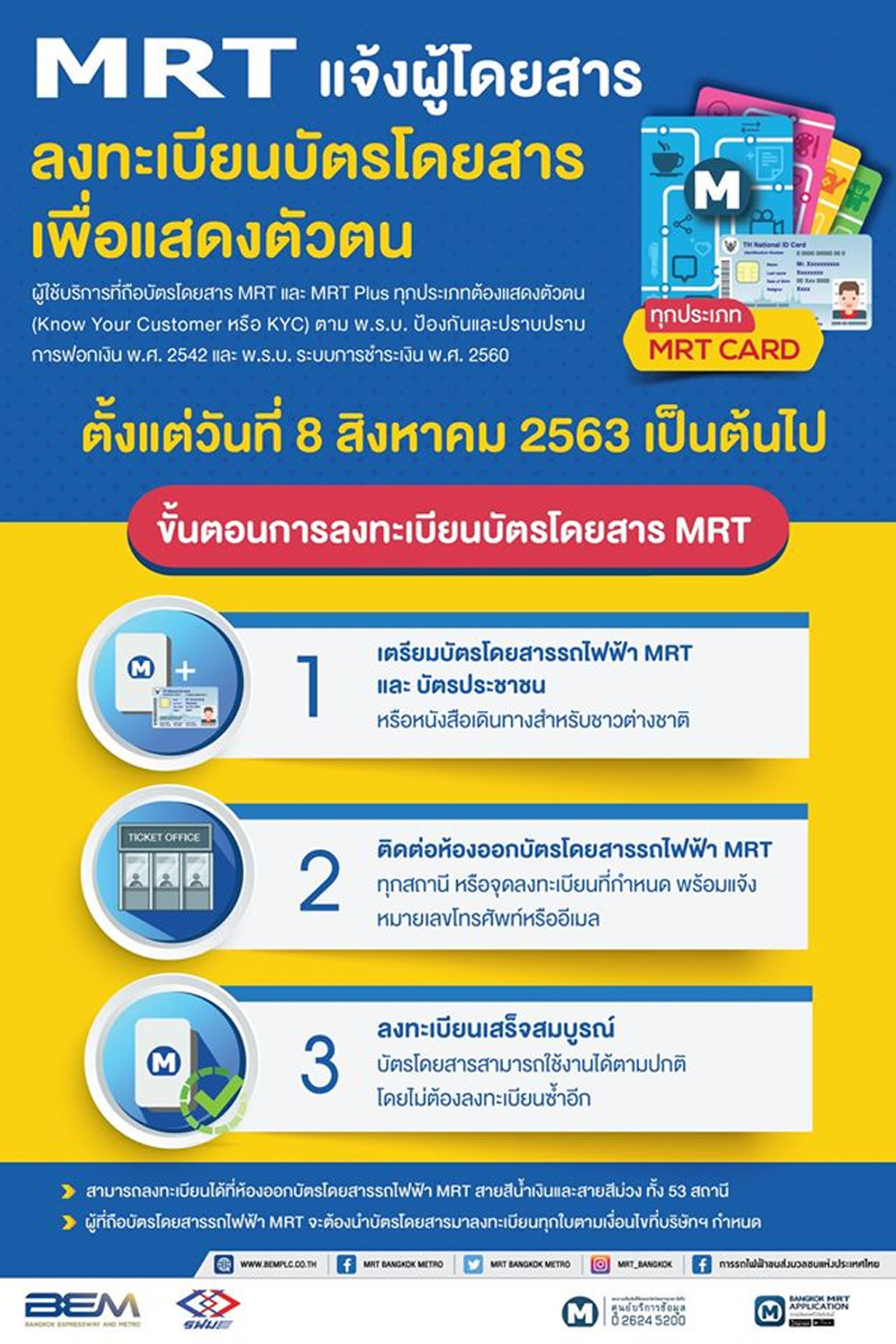 ICカード乗車券「MRT CARD」の登録義務化&アイドルグループ・RedSpinによるMVも公開