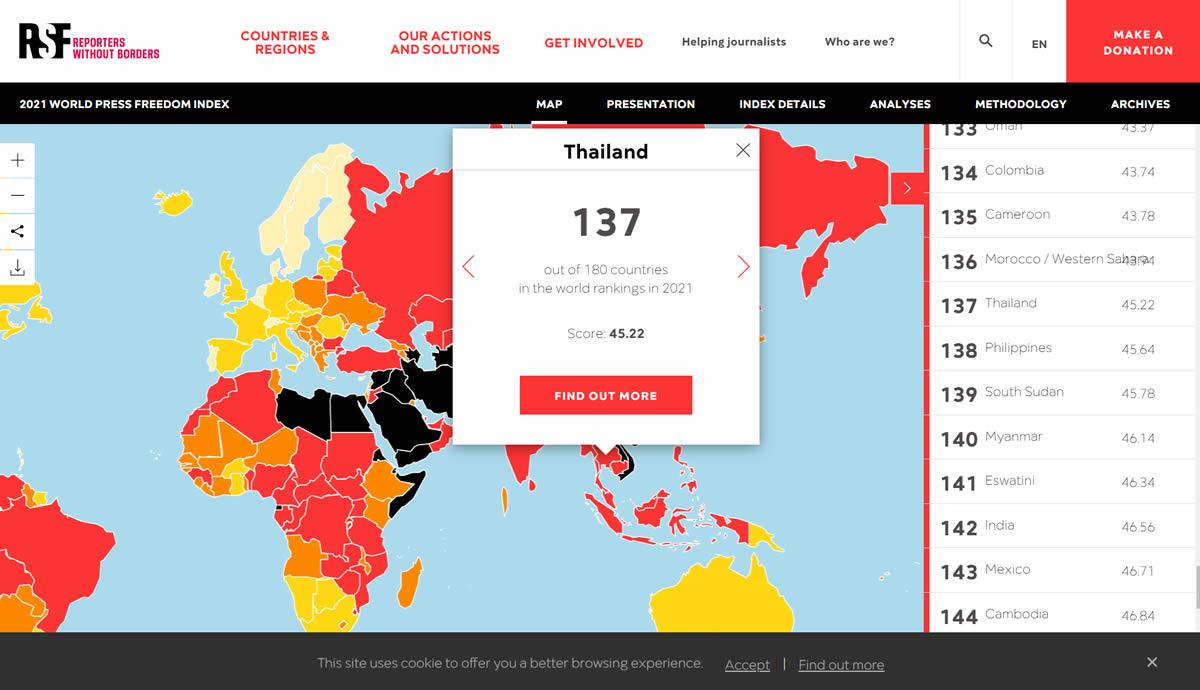 タイは「世界報道自由度ランキング2021」で137位