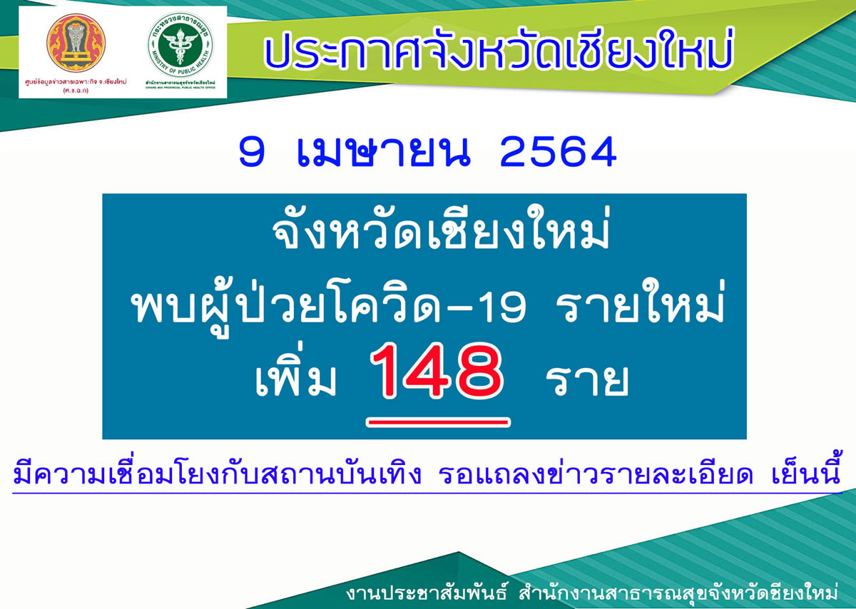 チェンマイで148人の新型コロナ陽性者を確認[2021年4月9日発表]