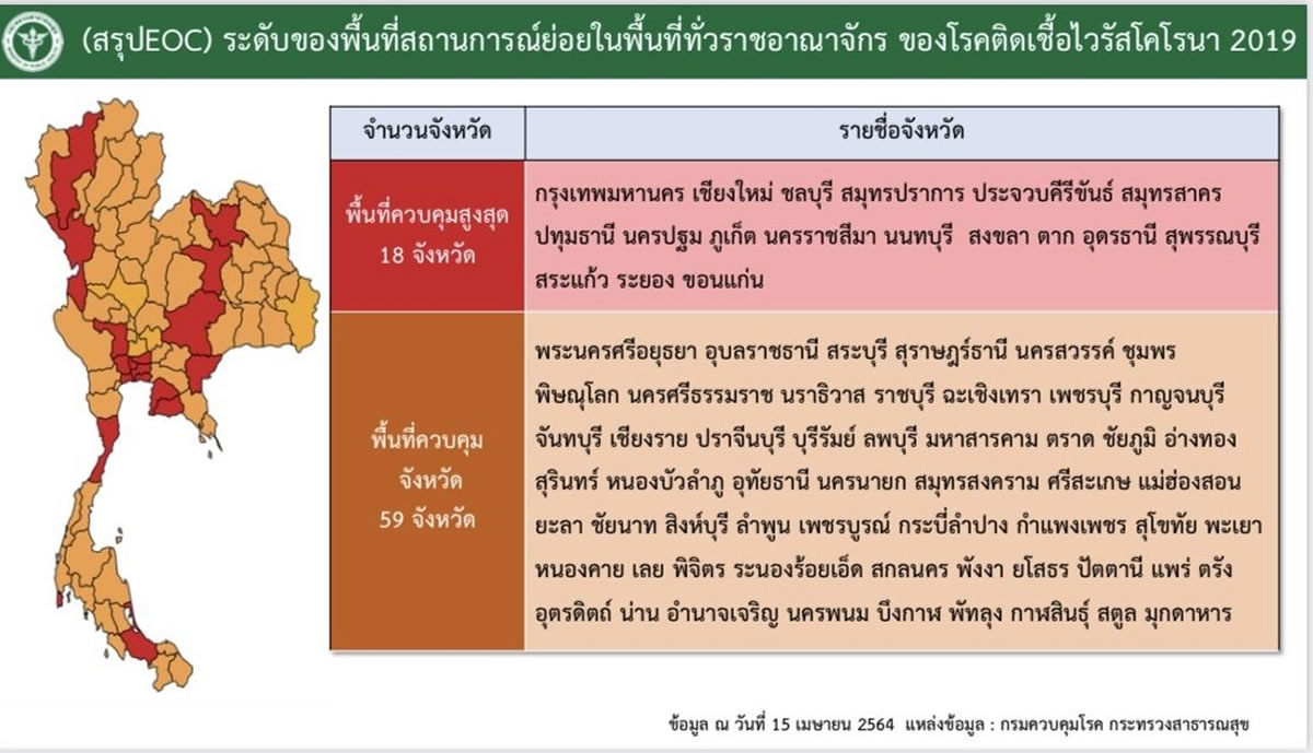バンコクなど危険地域、飲食店の営業時間は21時までアルコール提供禁止を提案