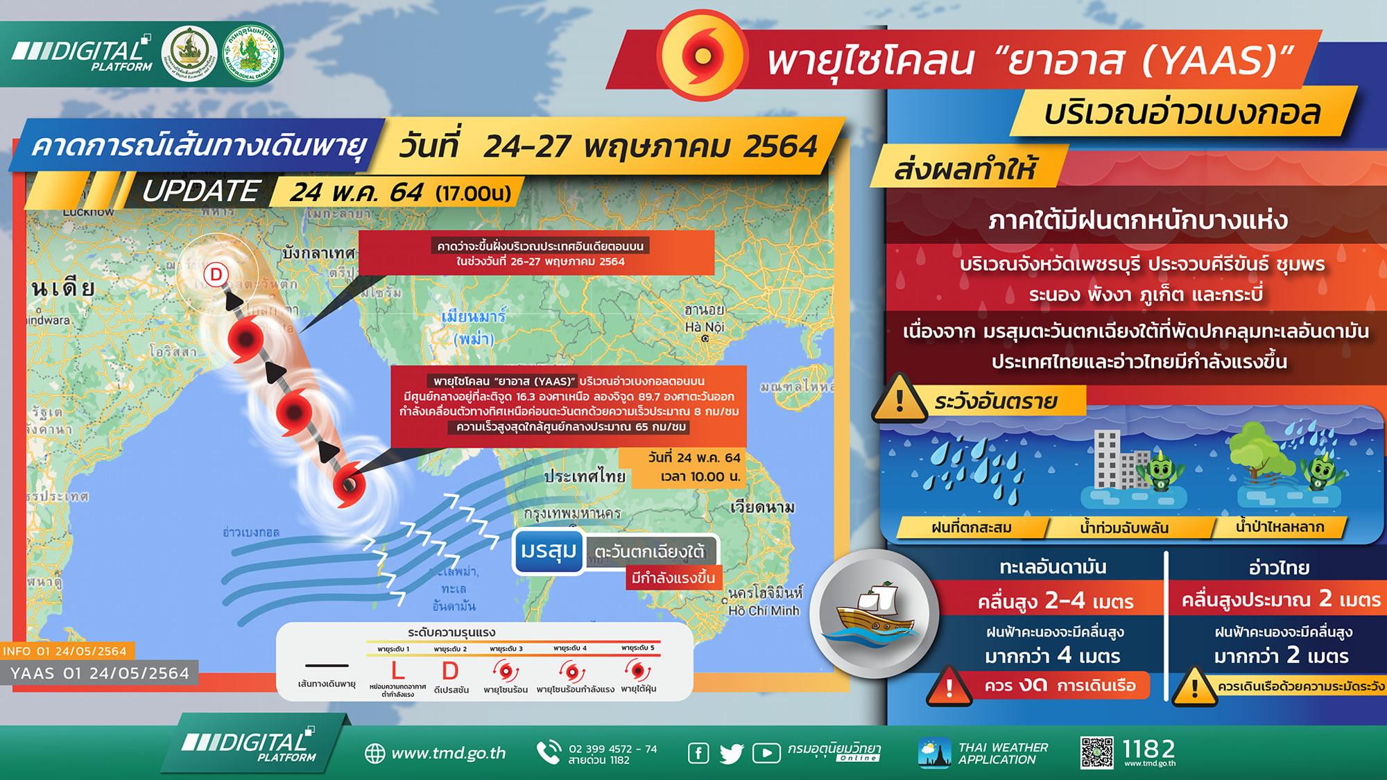 サイクロン「YAAS」がインド上陸、タイ南部の天気に影響