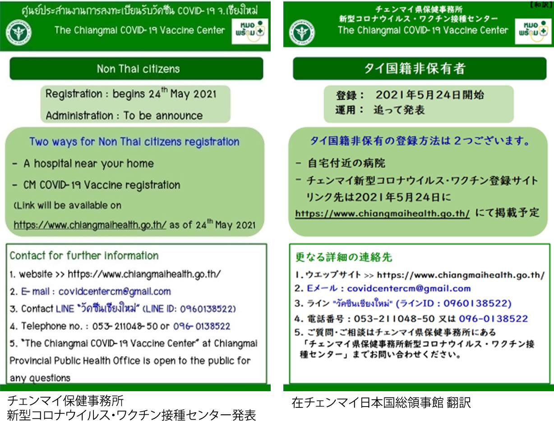 【チェンマイ県】外国人の新型コロナウイルスワクチン接種希望者の登録