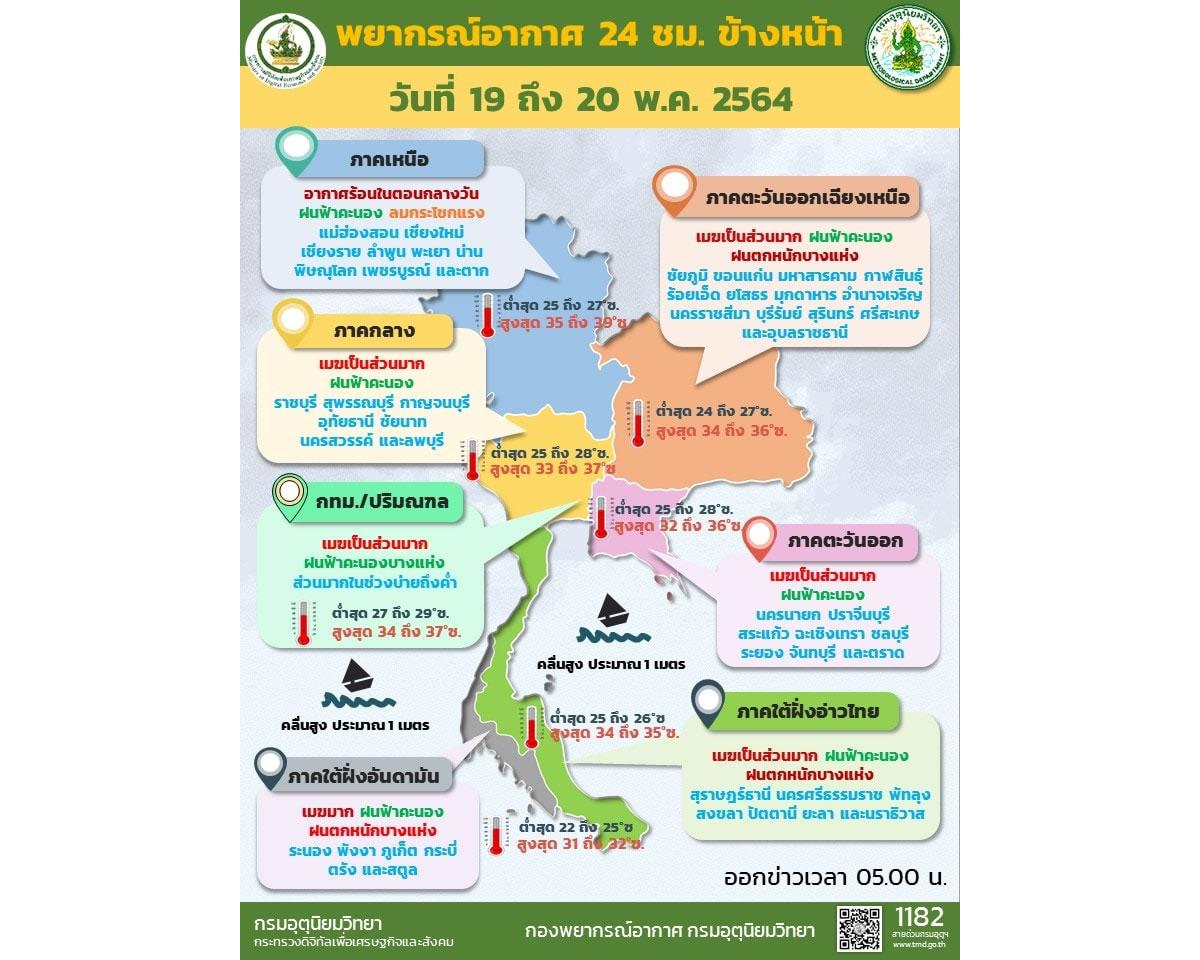 タイ北部では最高気温39度の予想、全国的に曇り、雷雨も[2021年5月19日]