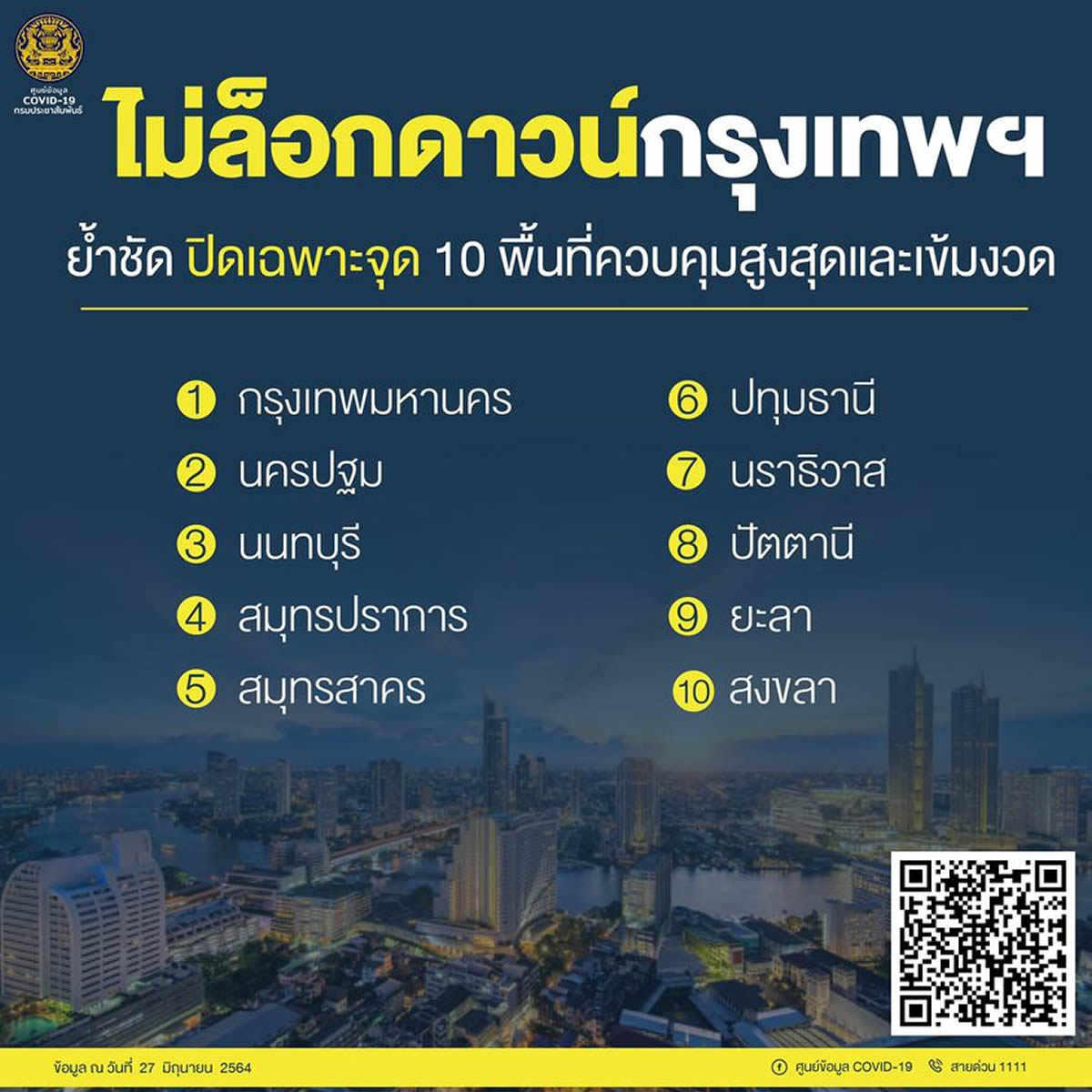 新型コロナウイルス「最高度厳格管理地域」にバンコクやソンクラーなど10都県
