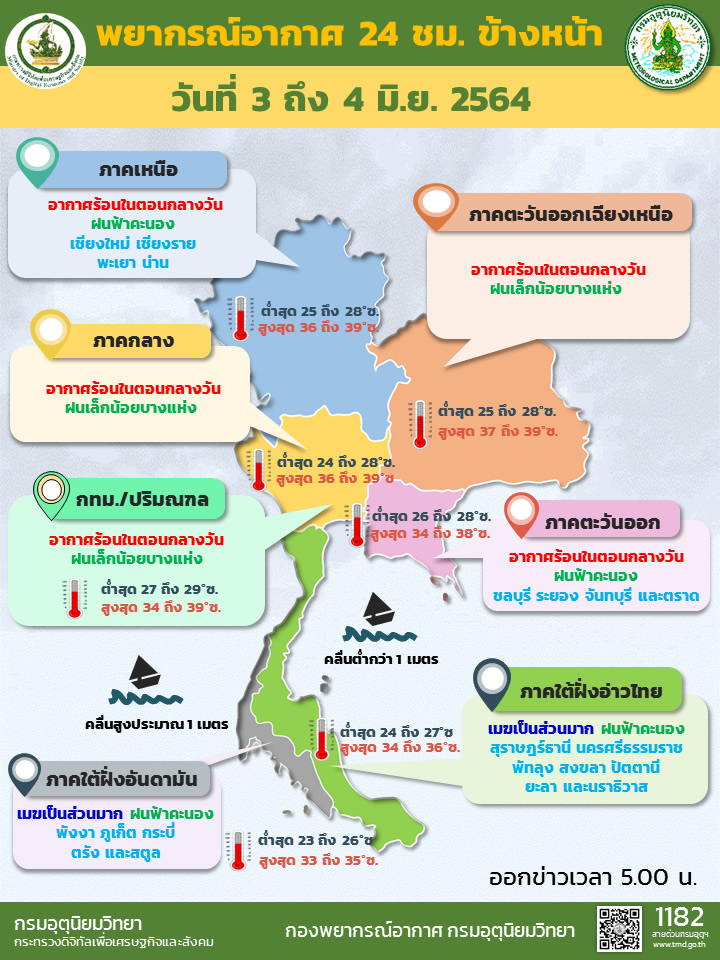 バンコクの予想最高気温は39度[2021年6月3日の天気]