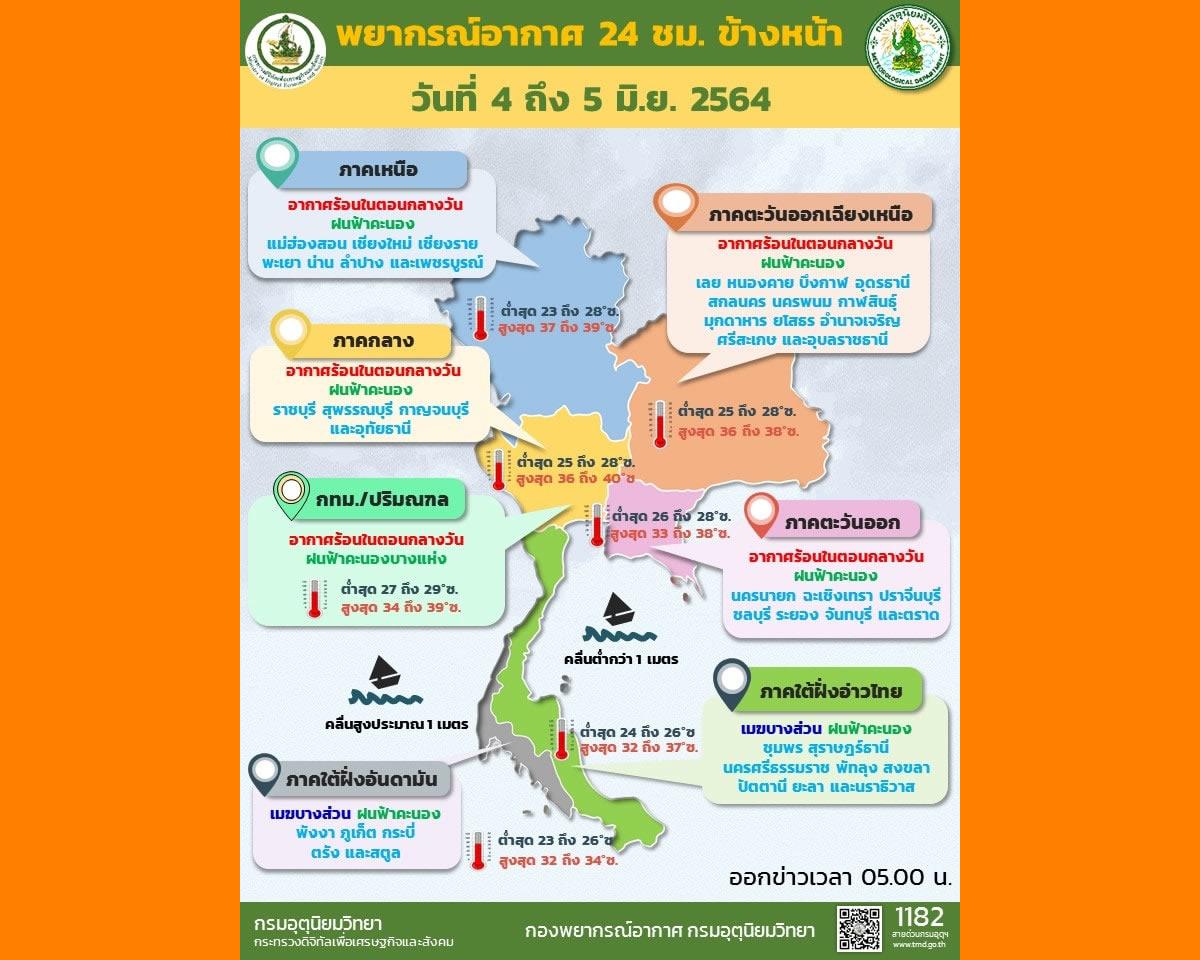 今日も猛暑の予報、タイ中部で40度も[2021年6月4日の天気]