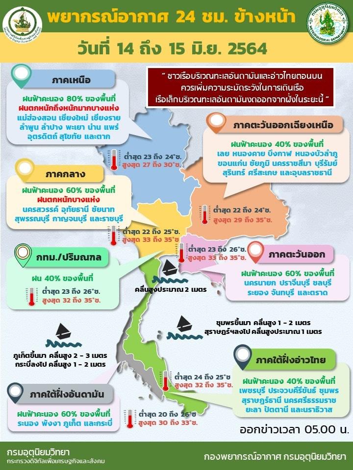 タイ北部と中部で大雨に警戒[2021年6月14日の天気予報]