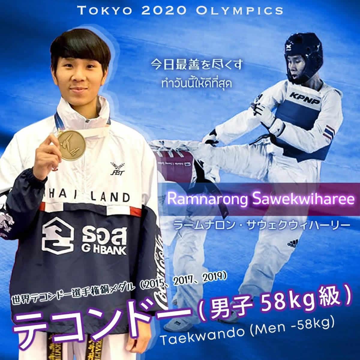 ラームナロン・サウェクウィハーリー(ジュニア)選手[男子テコンドー タイ代表]東京2020オリンピック