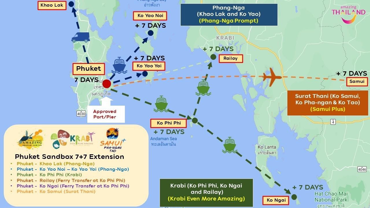 「プーケット・サンドボックス」の自由度アップ!、8日目からサムイ島やカオラックへの移動が可能に