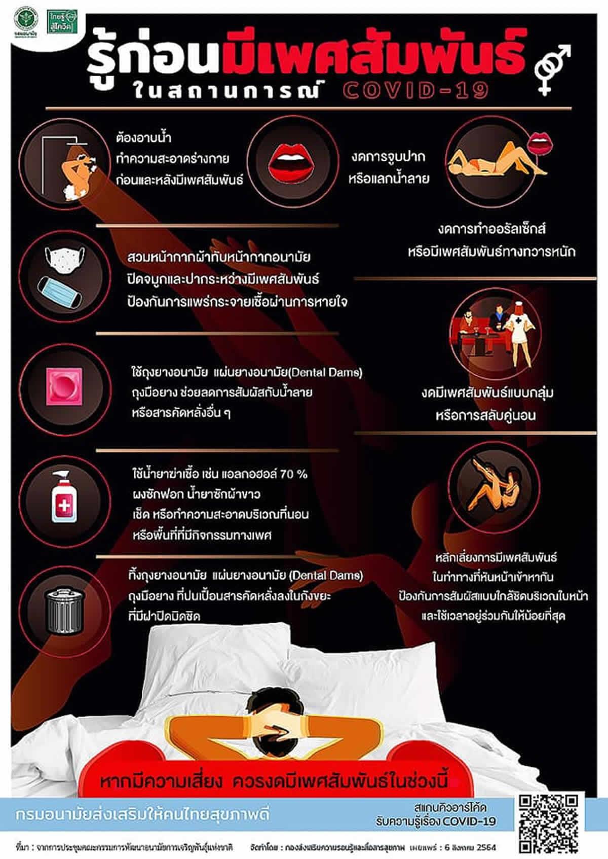 「セックスはマスクを着用、対面は避けて」、タイ保健省生殖保健局長がアドバイス
