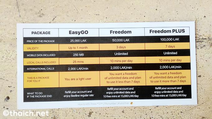 ラオス国境でSIMカードの購入、インターネット使い放題で格安