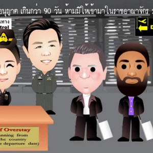 タイ入国管理局のオーバーステイビデオ