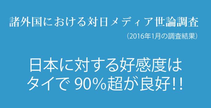 タイで90%超が日本に「好感が持てる」【対日メディア世論調査(2016年実施)】